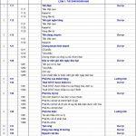 Hệ thống tài khoản theo Thông Tư 200 /2014/TT-BTC