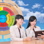 Hướng dẫn sao lưu, phục hồi dữ liệu các phần mềm