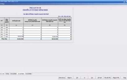 Cách chuyển lỗ thuế TNDN giữa các năm