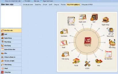 Học kế toán thực hành trên phần mềm kế toán doanh nghiệp