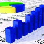 Khóa học lý thuyết phân tích báo cáo tài chính