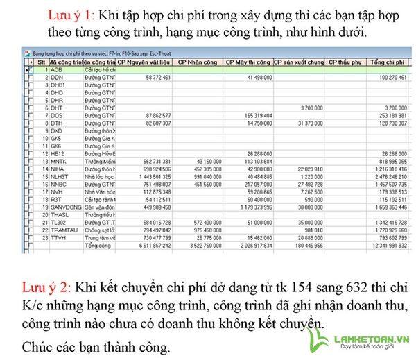 Tập hợp chi phí và kết chuyển chi phí dở dang từ TK 154 sang TK 632