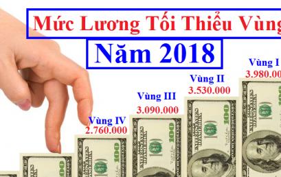 Mức đóng bảo hiểm xã hội năm 2018 mới nhất