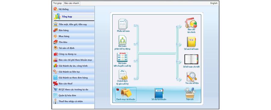 Phần mềm kế toán Fast Accoungtin 11